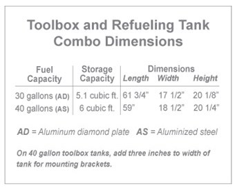 Toolbox and Refueling Tank Combo Dimensions
